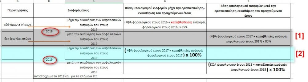 Βάση υπολογισμού ασφαλιστικών εισφορών ετών 2017_2018_2019_επόμενα έτη1.jpg
